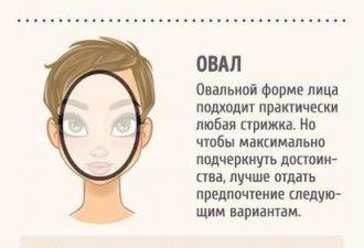 Идеальная причёска для вашей формы лица: разбираем 6 типов