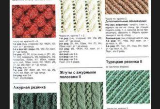 40 видов связанных спицами резинок с описанием