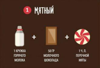 10 способов приготовить вкусный горячий шоколад холодным осенним вечером