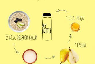 10 незатейливых рецептов в бутылке, которые всегда моно взять с собой