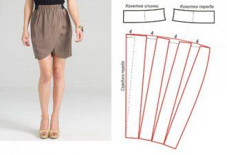8 оригинальных юбок своими руками с выкройками