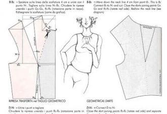 8 идей стильного и простого верха своими руками с выкройками