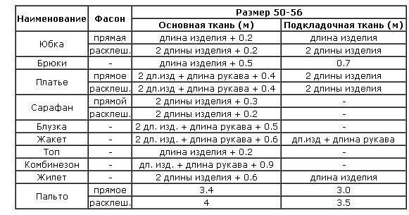 14_rasxod_tkani_03