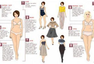 Уроки стиля для любой фигуры: рассматриваем 6 типов