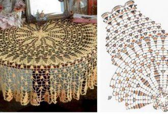 Пять схем для вязания ажурных скатертей крючком
