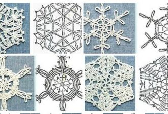Вязаные снежинки своими руками со схемами: 8 вариантов