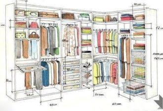 Правила обустройства домашнего гардероба в схемах и таблицах