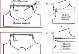 Обработка кокеток: соединение притачных кокеток с изделием